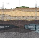 Как хранят газ и что такое ПХГ