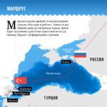 """Названы сроки запуска газопровода """"Турецкий поток"""""""