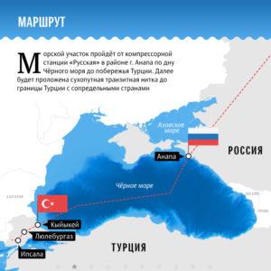 Турецкий поток маршрут